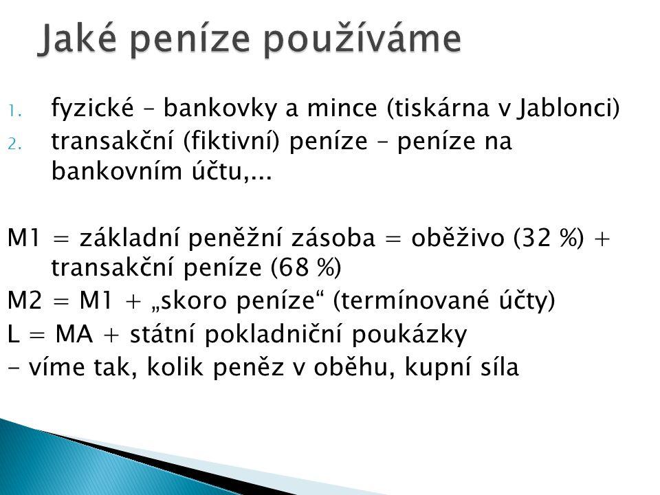 1. fyzické – bankovky a mince (tiskárna v Jablonci) 2. transakční (fiktivní) peníze – peníze na bankovním účtu,... M1 = základní peněžní zásoba = oběž