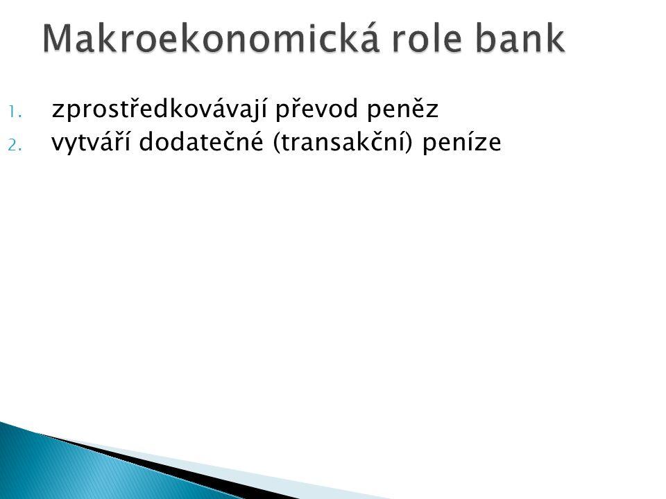 1. zprostředkovávají převod peněz 2. vytváří dodatečné (transakční) peníze