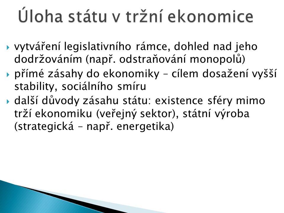  vytváření legislativního rámce, dohled nad jeho dodržováním (např. odstraňování monopolů)  přímé zásahy do ekonomiky – cílem dosažení vyšší stabili