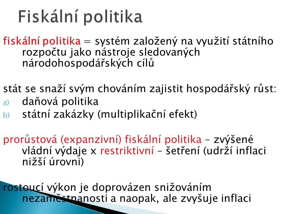 fiskální politika = systém založený na využití státního rozpočtu jako nástroje sledovaných národohospodářských cílů stát se snaží svým chováním zajist