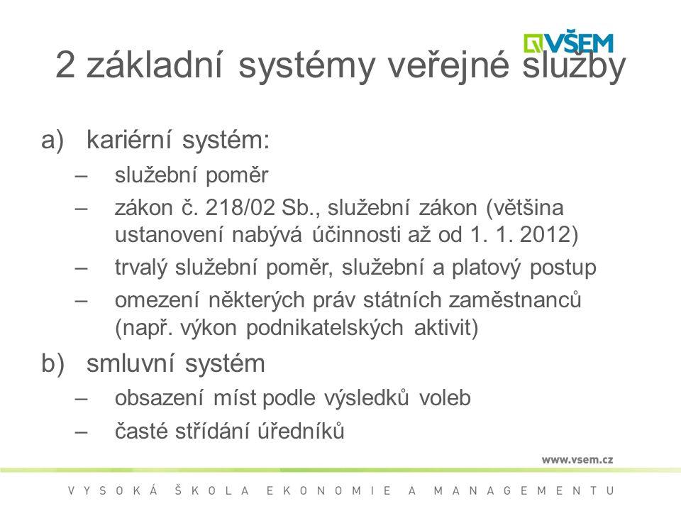 2 základní systémy veřejné služby a)kariérní systém: –služební poměr –zákon č. 218/02 Sb., služební zákon (většina ustanovení nabývá účinnosti až od 1