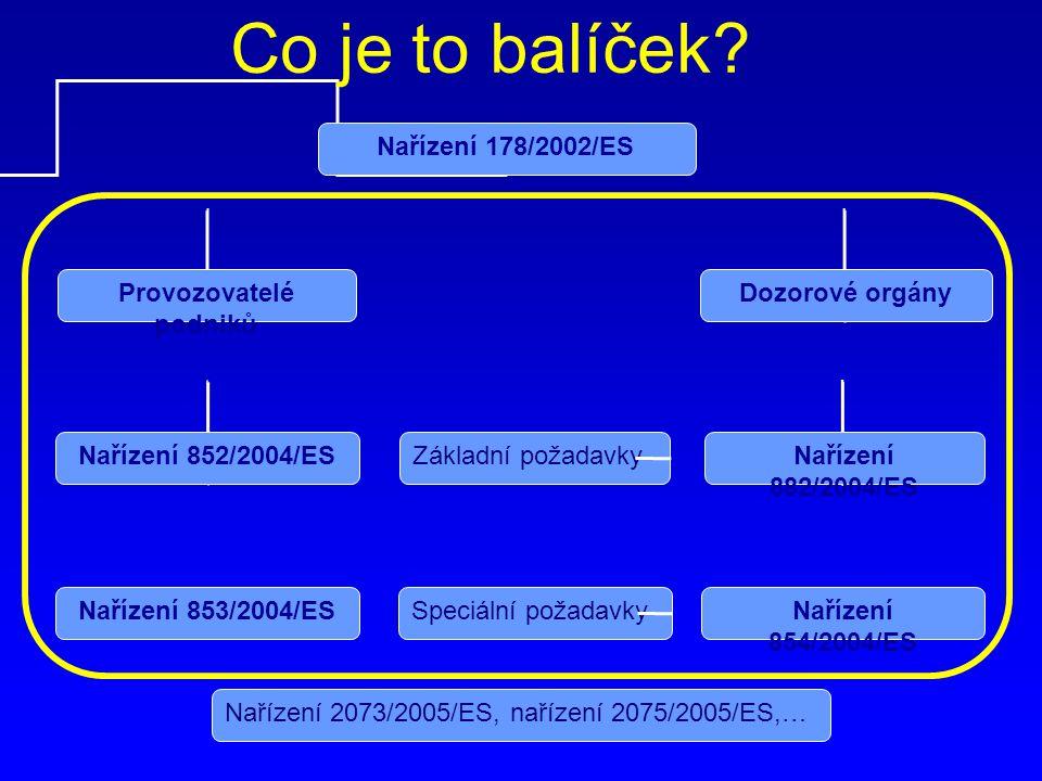 Speciální požadavky Nařízení 853/2004/ES Nařízení 178/2002/ES Provozovatelé podniků Dozorové orgány Nařízení 882/2004/ES Nařízení 854/2004/ES Základní požadavky Nařízení 2073/2005/ES, nařízení 2075/2005/ES,… Co je to balíček.
