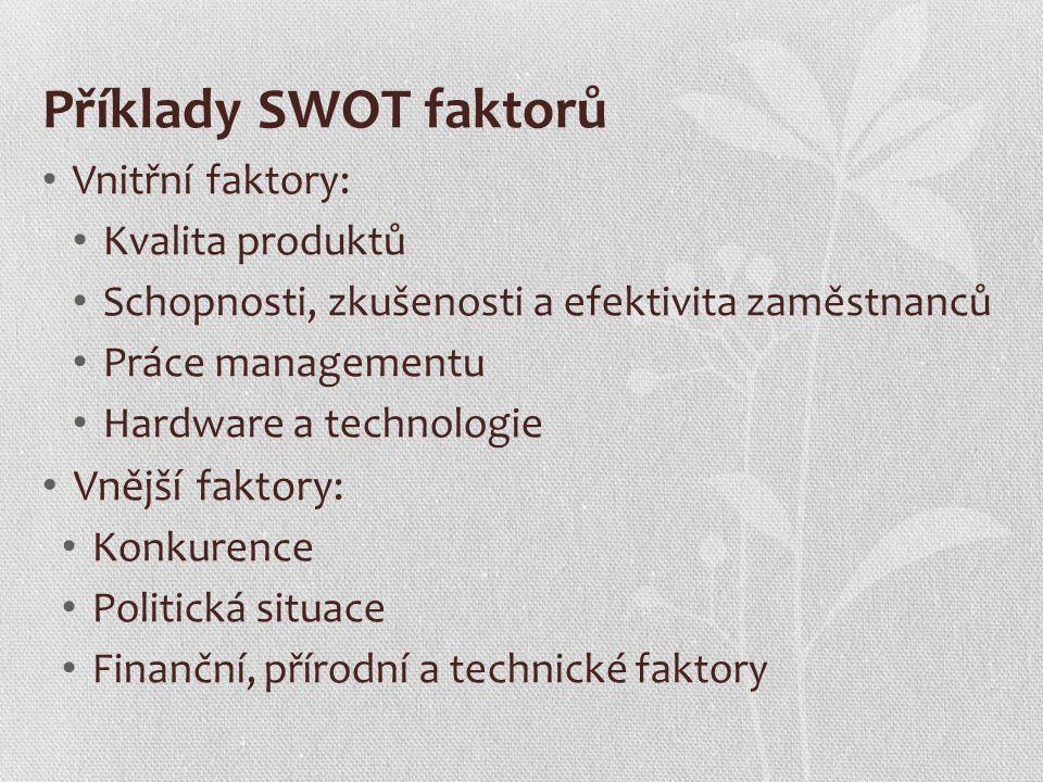 Příklady SWOT faktorů Vnitřní faktory: Kvalita produktů Schopnosti, zkušenosti a efektivita zaměstnanců Práce managementu Hardware a technologie Vnějš
