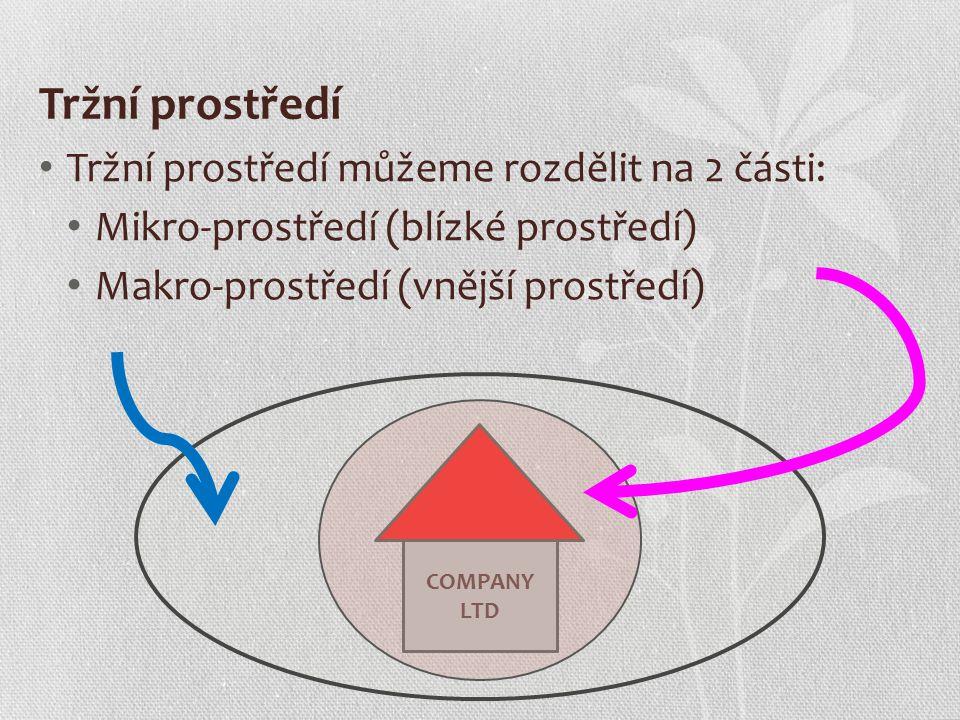 Mikro-prostředí Mikro-prostředí se vztahuje na síly, které mají blízko k firmě.