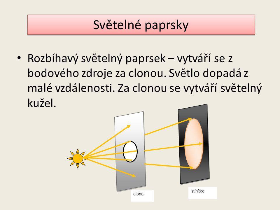 Rozbíhavý světelný paprsek – vytváří se z bodového zdroje za clonou.