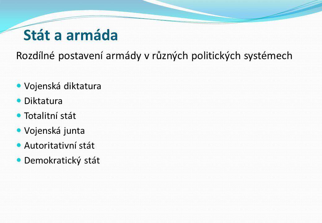 Stát a armáda Rozdílné postavení armády v různých politických systémech Vojenská diktatura Diktatura Totalitní stát Vojenská junta Autoritativní stát Demokratický stát