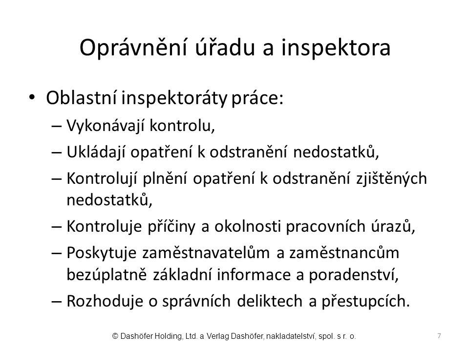 Oblastní inspektoráty práce: – Vykonávají kontrolu, – Ukládají opatření k odstranění nedostatků, – Kontrolují plnění opatření k odstranění zjištěných