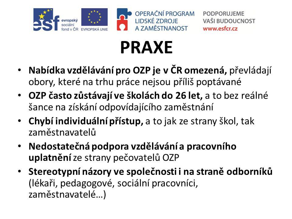 PRAXE Nabídka vzdělávání pro OZP je v ČR omezená, převládají obory, které na trhu práce nejsou příliš poptávané OZP často zůstávají ve školách do 26 let, a to bez reálné šance na získání odpovídajícího zaměstnání Chybí individuální přístup, a to jak ze strany škol, tak zaměstnavatelů Nedostatečná podpora vzdělávání a pracovního uplatnění ze strany pečovatelů OZP Stereotypní názory ve společnosti i na straně odborníků (lékaři, pedagogové, sociální pracovníci, zaměstnavatelé…)