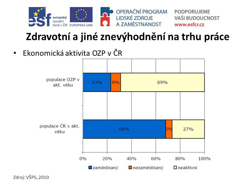 Zdravotní a jiné znevýhodnění na trhu práce Ekonomická aktivita OZP v ČR Zdroj: VŠPS, 2010