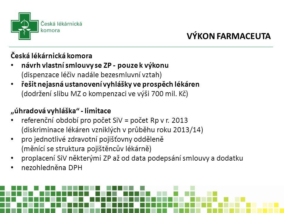VÝKON FARMACEUTA Česká lékárnická komora návrh vlastní smlouvy se ZP - pouze k výkonu (dispenzace léčiv nadále bezesmluvní vztah) řešit nejasná ustano