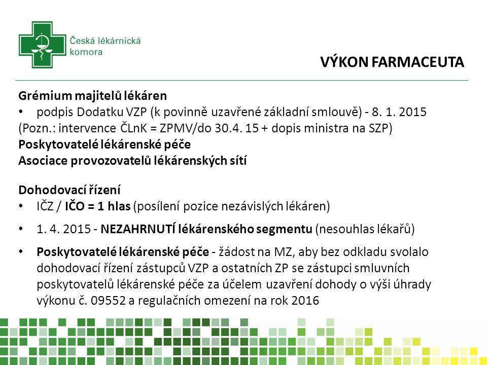 VÝKON FARMACEUTA Grémium majitelů lékáren podpis Dodatku VZP (k povinně uzavřené základní smlouvě) - 8. 1. 2015 (Pozn.: intervence ČLnK = ZPMV/do 30.4