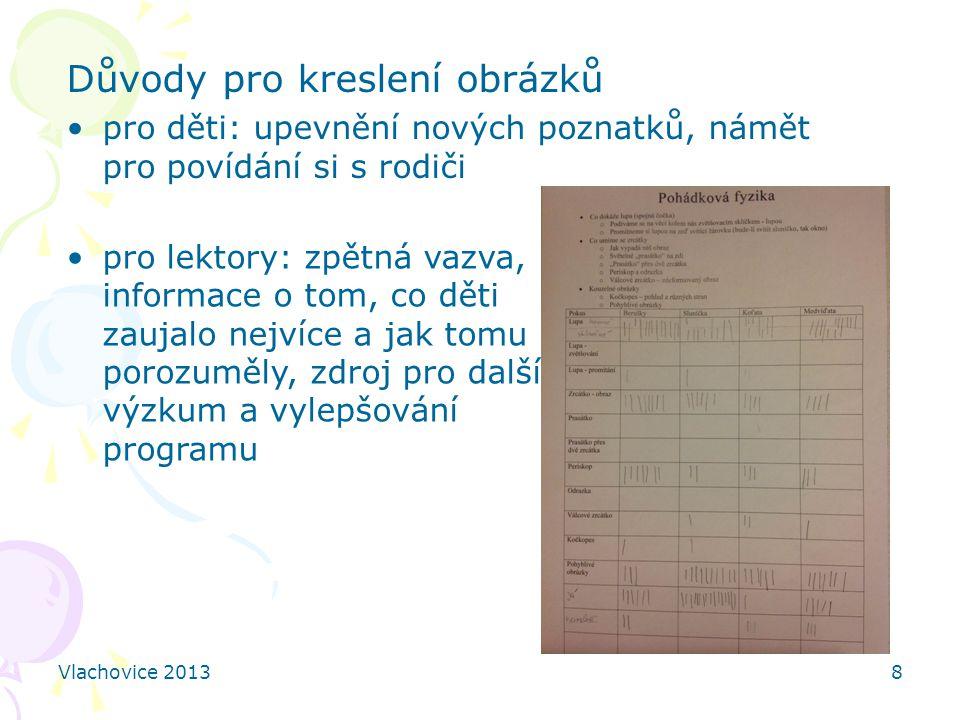 Vlachovice 20139 Děkuji za pozornost jitka.houfkova@mff.cuni.cz