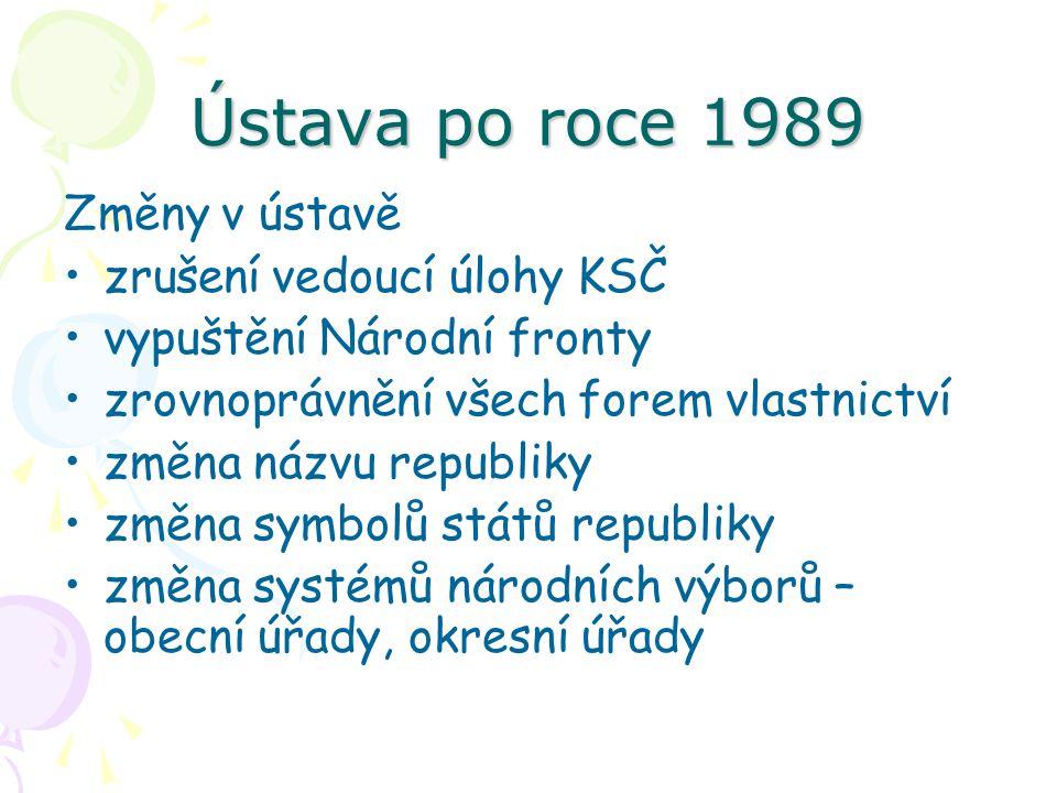 Ústava po roce 1989 Změny v ústavě zrušení vedoucí úlohy KSČ vypuštění Národní fronty zrovnoprávnění všech forem vlastnictví změna názvu republiky změ