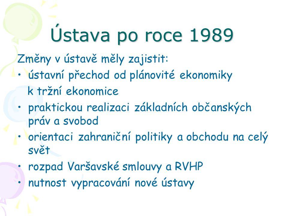 Ústava po roce 1989 Změny v ústavě měly zajistit: ústavní přechod od plánovité ekonomiky k tržní ekonomice praktickou realizaci základních občanských