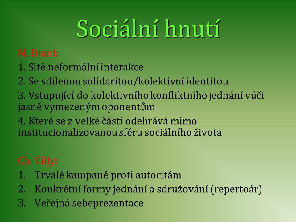 Sociální hnutí M. Diani: 1. Sítě neformální interakce 2. Se sdílenou solidaritou/kolektivní identitou 3. Vstupující do kolektivního konfliktního jedná