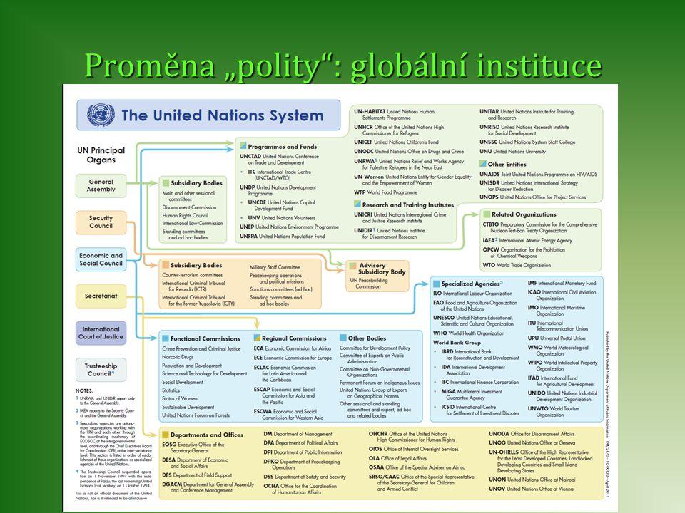 """Proměna """"polity"""": globální instituce"""