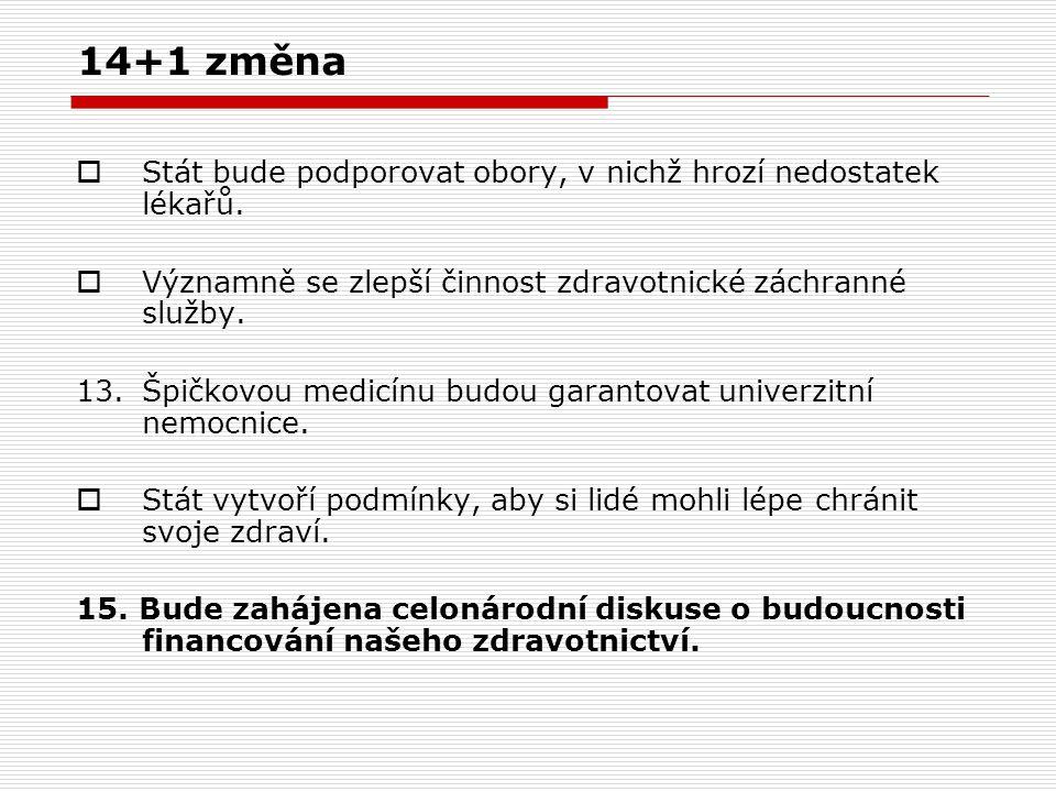 14+1 změna  Stát bude podporovat obory, v nichž hrozí nedostatek lékařů.