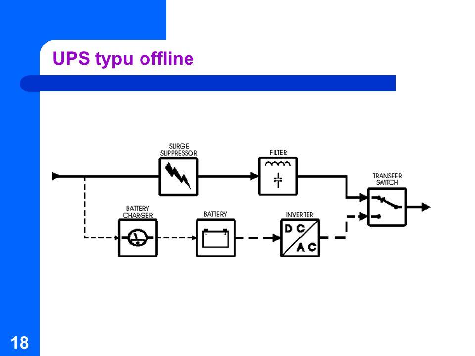 18 UPS typu offline