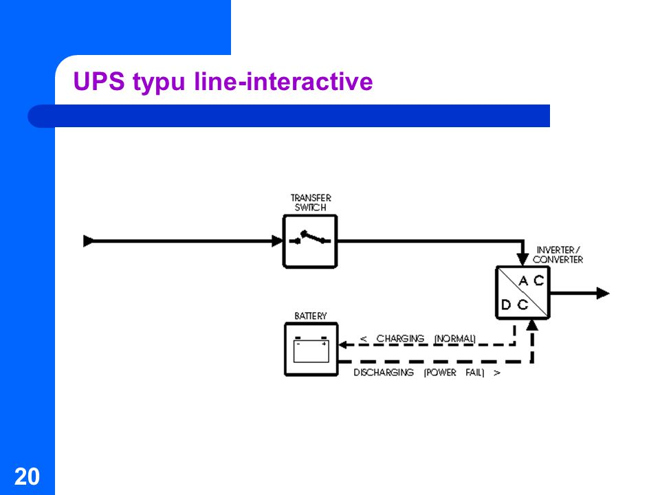 20 UPS typu line-interactive