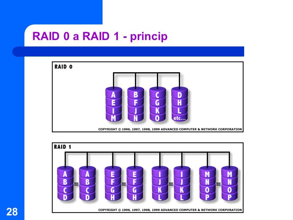 28 RAID 0 a RAID 1 - princip