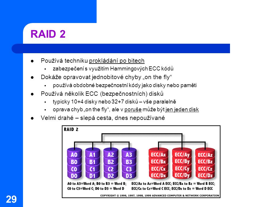 """29 RAID 2 Používá techniku prokládání po bitech  zabezpečení s využitím Hammingových ECC kódů Dokáže opravovat jednobitové chyby """"on the fly""""  použí"""