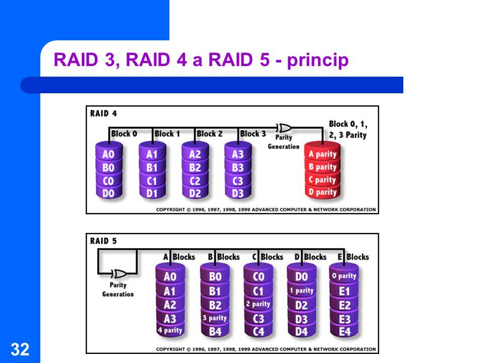32 RAID 3, RAID 4 a RAID 5 - princip