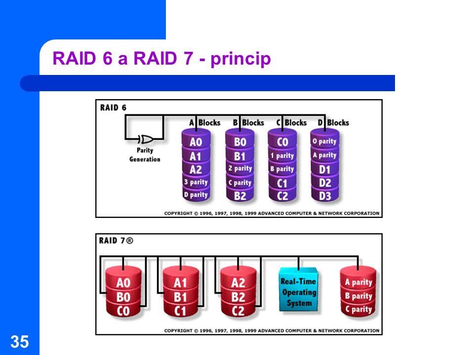 35 RAID 6 a RAID 7 - princip