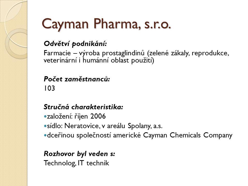 Cayman Pharma, s.r.o. Odvětví podnikání: Farmacie – výroba prostaglindinů (zelené zákaly, reprodukce, veterinární i humánní oblast použití) Počet zamě
