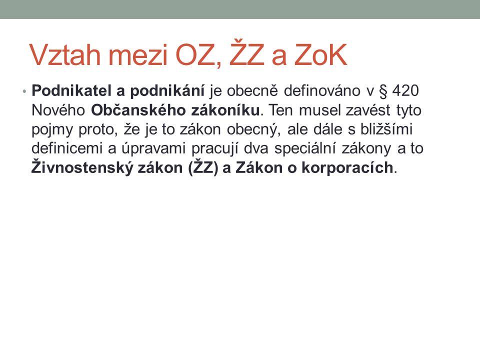 Vztah mezi OZ, ŽZ a ZoK Podnikatel a podnikání je obecně definováno v § 420 Nového Občanského zákoníku.