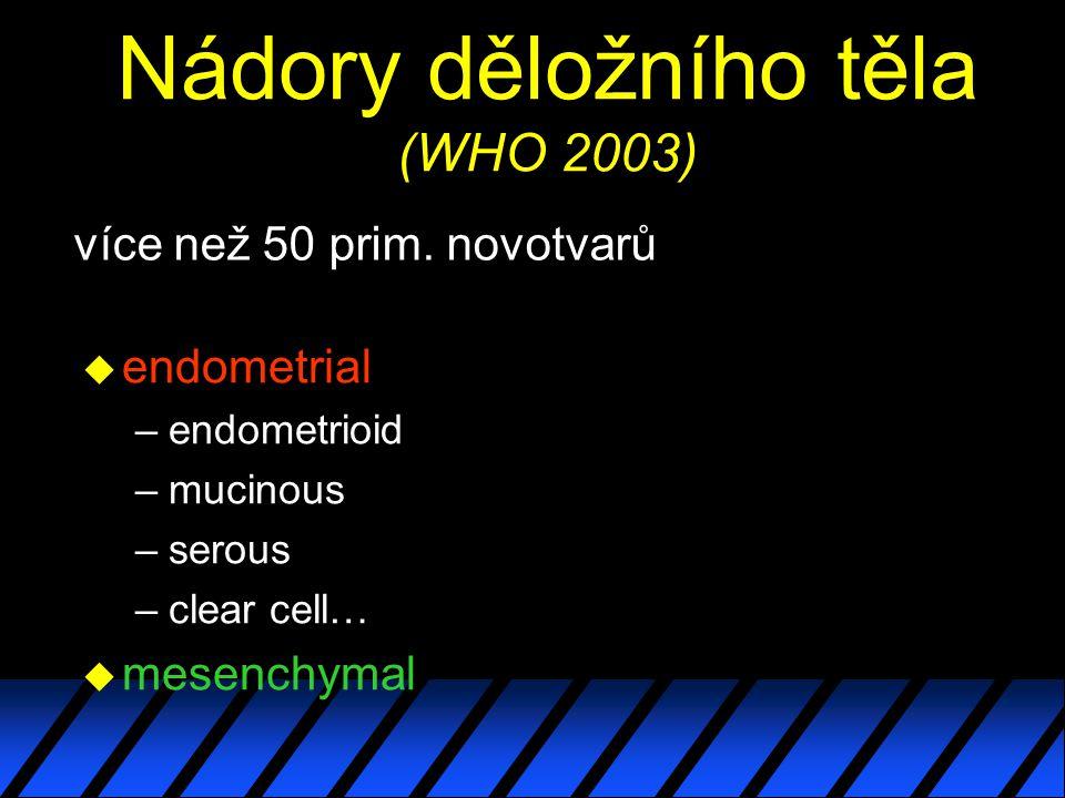 Nádory děložního těla (WHO 2003) u endometrial –endometrioid –mucinous –serous –clear cell… u mesenchymal více než 50 prim. novotvarů