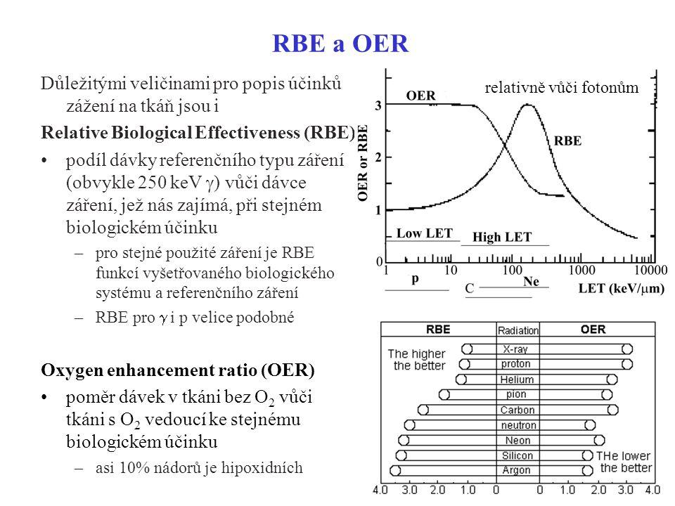RBE a OER Důležitými veličinami pro popis účinků zážení na tkáň jsou i Relative Biological Effectiveness (RBE) podíl dávky referenčního typu záření (o