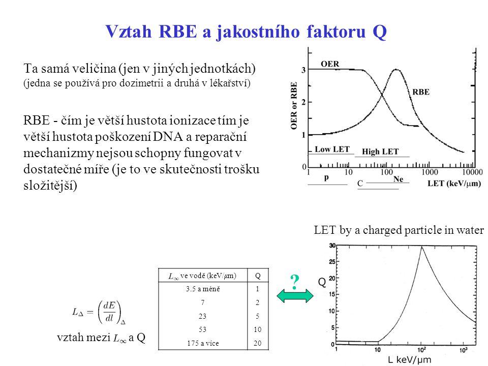 Vztah RBE a jakostního faktoru Q Ta samá veličina (jen v jiných jednotkách) (jedna se používá pro dozimetrii a druhá v lékařství) RBE - čím je větší h