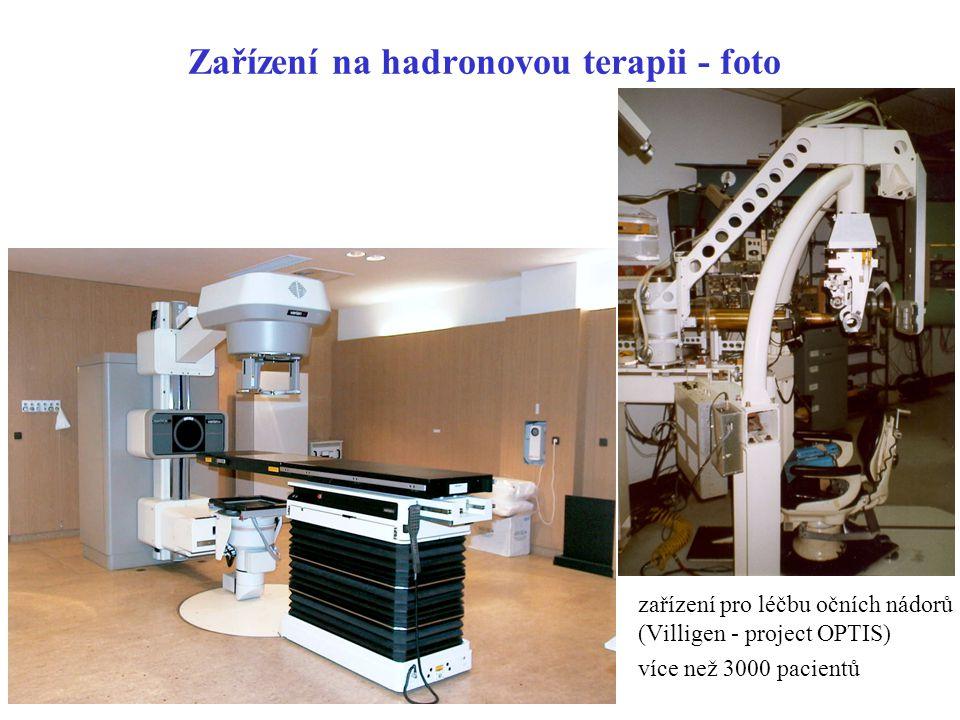 Zařízení na hadronovou terapii - foto zařízení pro léčbu očních nádorů (Villigen - project OPTIS) více než 3000 pacientů