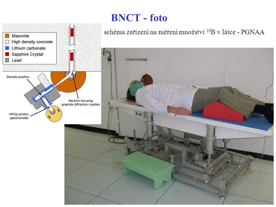 BNCT - foto schéma zařízení na měření množství 10 B v látce - PGNAA