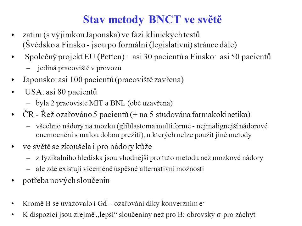 Stav metody BNCT ve světě zatím (s výjimkou Japonska) ve fázi klinických testů (Švédsko a Finsko - jsou po formální (legislativní) stránce dále) Spole