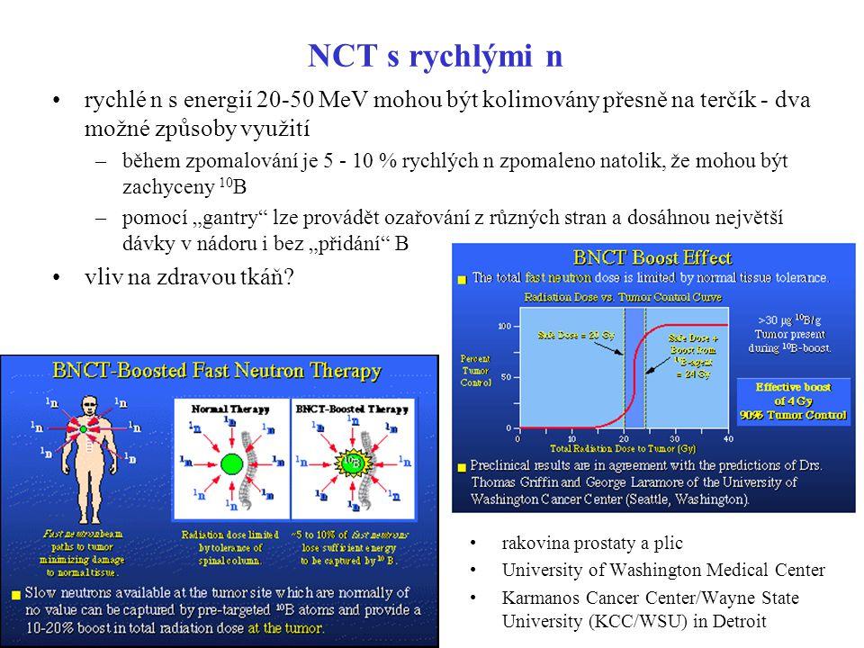 NCT s rychlými n rychlé n s energií 20-50 MeV mohou být kolimovány přesně na terčík - dva možné způsoby využití –během zpomalování je 5 - 10 % rychlýc