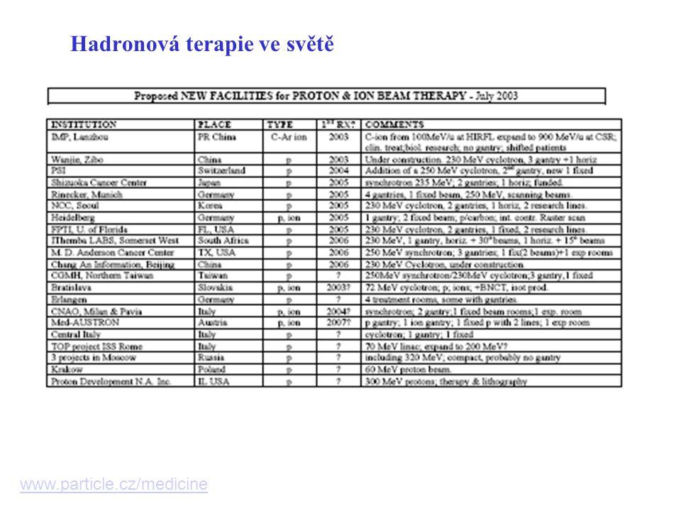 Hadronová terapie ve světě www.particle.cz/medicine