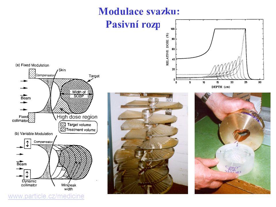 Modulace svazku: Pasivní rozptyl www.particle.cz/medicine