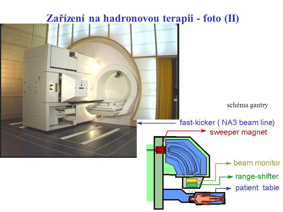 Zařízení na hadronovou terapii - foto (II) schéma gantry
