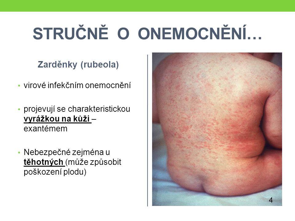 STRUČNĚ O ONEMOCNĚNÍ… Zarděnky (rubeola) virové infekčním onemocnění projevují se charakteristickou vyrážkou na kůži – exantémem Nebezpečné zejména u