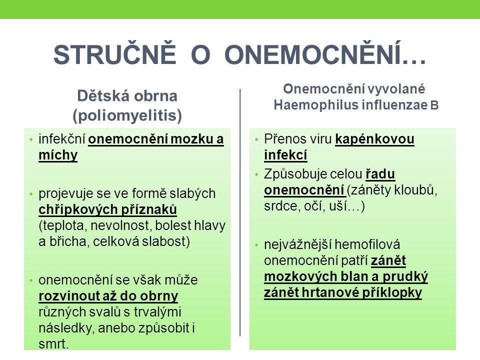STRUČNĚ O ONEMOCNĚNÍ… Dětská obrna (poliomyelitis) infekční onemocnění mozku a míchy projevuje se ve formě slabých chřipkových příznaků (teplota, nevo