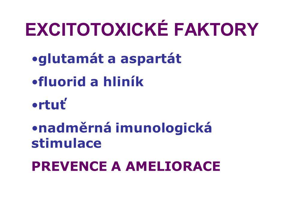 EXCITOTOXICKÉ FAKTORY glutamát a aspartát fluorid a hliník rtuť nadměrná imunologická stimulace PREVENCE A AMELIORACE