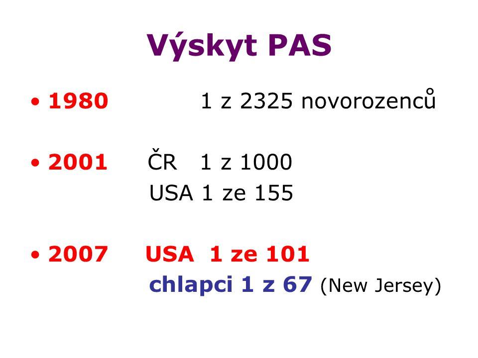 Výskyt PAS 1980 1 z 2325 novorozenců 2001 ČR 1 z 1000 USA 1 ze 155 2007 USA 1 ze 101 chlapci 1 z 67 (New Jersey)