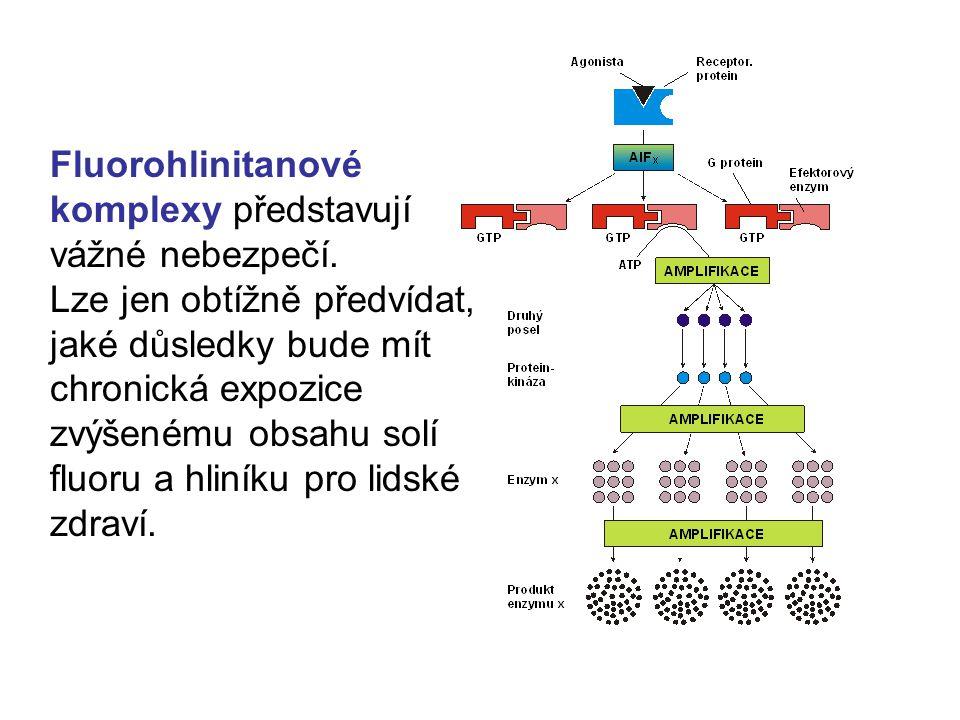 Fluorohlinitanové komplexy představují vážné nebezpečí.