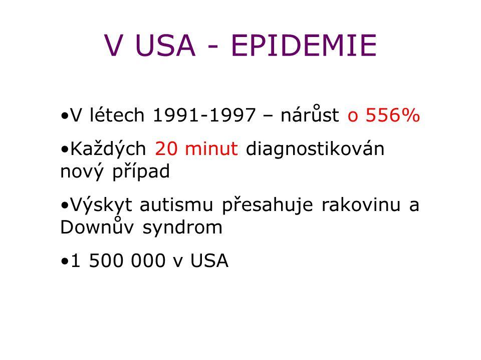 V USA - EPIDEMIE V létech 1991-1997 – nárůst o 556% Každých 20 minut diagnostikován nový případ Výskyt autismu přesahuje rakovinu a Downův syndrom 1 500 000 v USA