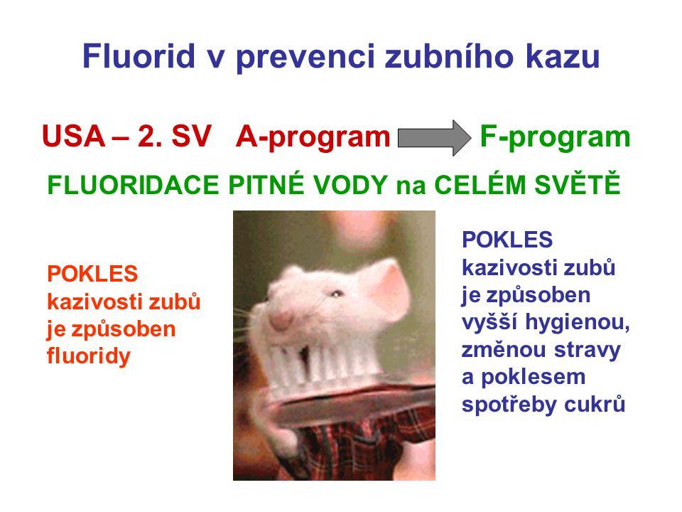Fluorid v prevenci zubního kazu USA – 2.