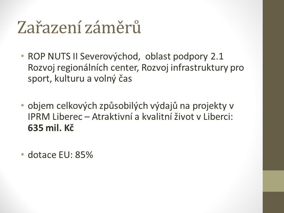Zařazení záměrů ROP NUTS II Severovýchod, oblast podpory 2.1 Rozvoj regionálních center, Rozvoj infrastruktury pro sport, kulturu a volný čas objem ce