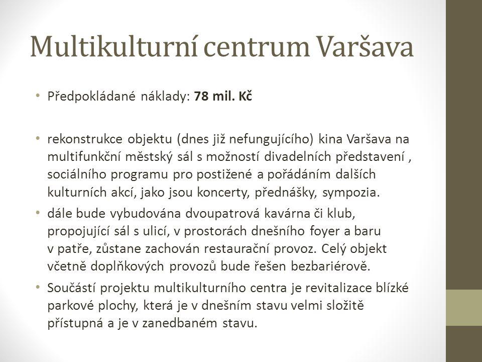 Multikulturní centrum Varšava Předpokládané náklady: 78 mil. Kč rekonstrukce objektu (dnes již nefungujícího) kina Varšava na multifunkční městský sál