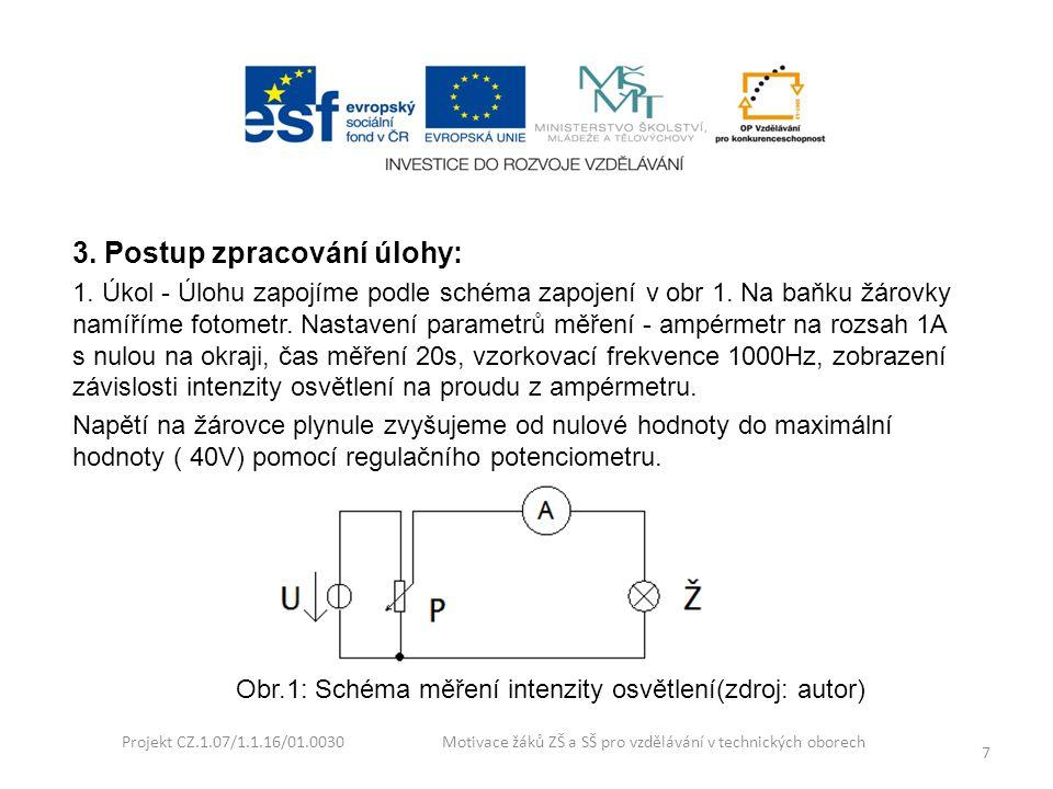 Projekt CZ.1.07/1.1.16/01.0030 Motivace žáků ZŠ a SŠ pro vzdělávání v technických oborech 18 3.Měřením magnetické indukce vzniklé průchodem stejnosměrného proudu zjistěte magnetické účinky proudu.