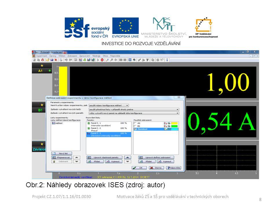 Projekt CZ.1.07/1.1.16/01.0030 Motivace žáků ZŠ a SŠ pro vzdělávání v technických oborech 19 3.